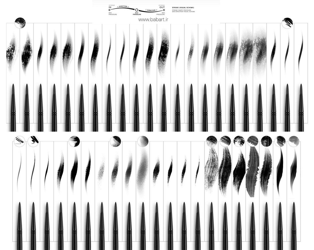 تبدیل-تصاویر-به-نقاشی-دیجیتال-،-ادغام-تصاویر--دابل-اکسپوژر-12