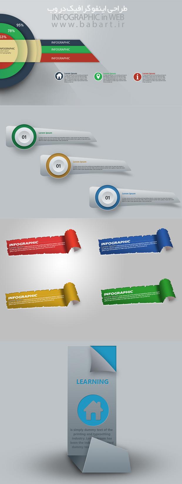طراحی نمونه هایی از صفحات اینفو گرافیک در وب 2